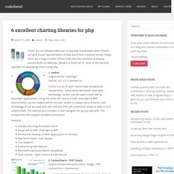 6 excellent charting libraries for php