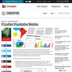 6 Excellent Visualization Websites