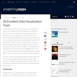 36 Excellent Data Visualization Tools