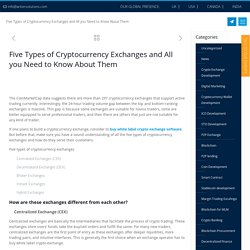 Buy White Label Exchange Software: Choosing from different types of Exchanges