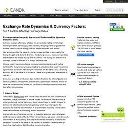 Top 5 Factors Affecting Exchange Rates