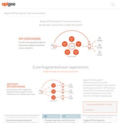 Apigee API Exchange for Telecommunications