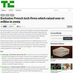 Exclusive: French tech firms which raised over €1 million in 200