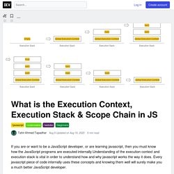 What is the Execution Context, Execution Stack & Scope Chain in JS - DEV