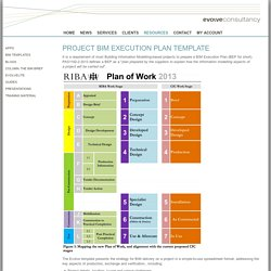 PROJECT BIM EXECUTION PLAN TEMPLATE