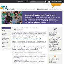 Les fonctions exécutives et les troubles d'apprentissage (TA)