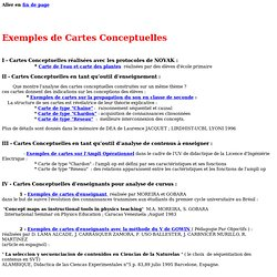 Exemples de Cartes Conceptuelles