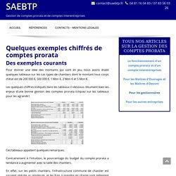 Exemples de gestion de comptes prorata de chantier - SAEBTP