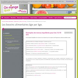 Exemples de menus équilibrés pour les 13-19 ans