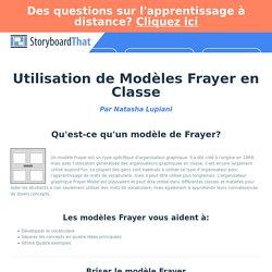 Modèle de Modèle Frayer et Exemples