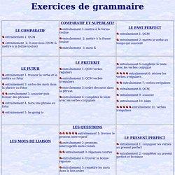Exercices de grammaire