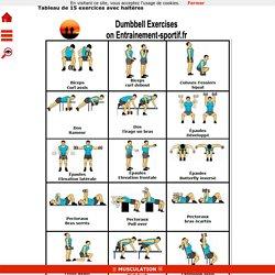 15 exercices de musculation avec haltères
