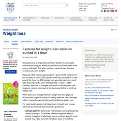 Bariatric eating coupon code