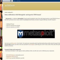 asintsov: Data exfiltration with Metasploit: meterpreter DNS tunnel
