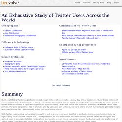 An Exhaustive Study of Twitter Users Across the World