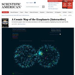 A Cosmic Map of the Exoplanets [Interactive]