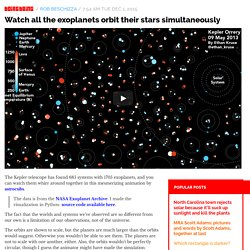 Watch all the exoplanets orbit their stars simultaneously / Boing Boing