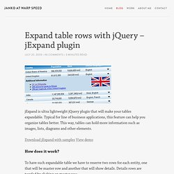 Expand table rows with jQuery – jExpand plugin