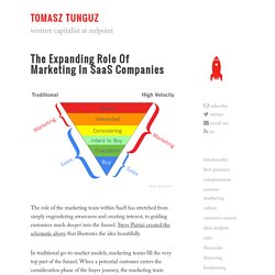The Expanding Role of Marketing in SaaS Companies