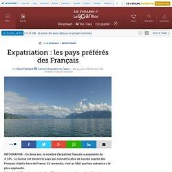 Expatriation : les pays préférés des Français