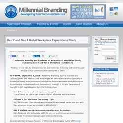 Millennial Branding - Gen-Y Research & Management Consulting Firm
