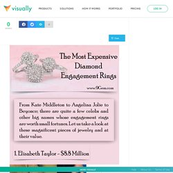 The Most Expensive Diamond Engagement Rings