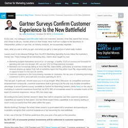 Gartner Surveys Confirm Customer Experience Is the New Battlefield - Jake Sorofman