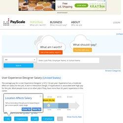 User Experience Designer Salary