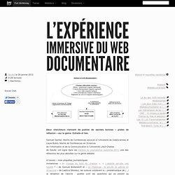 L'expérience immersive du web documentaire