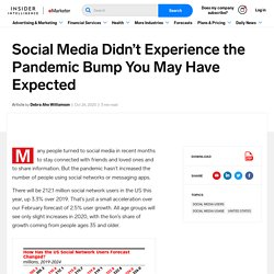 Social Media Didn't Experience the Pandemic Bump You May Have Expected - Insider Intelligence Trends, Forecasts & Statistics