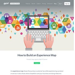 How to Build an Experience Map and Identify New Opportunities - Marvel Blog