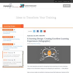 E-learning Design: Creating Excellent Learning Experiences [Infographic]