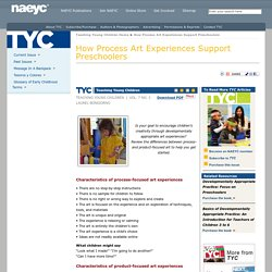 How Process Art Experiences Support Preschoolers
