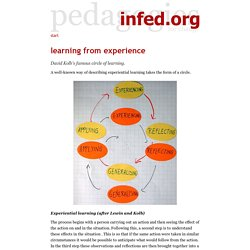 experiential learning - foundations @ the informal education homepage