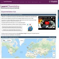 Experimentation hub – Collaborative chemistry