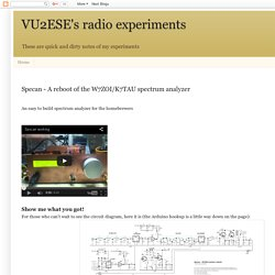 VU2ESE's radio experiments: Specan - A reboot of the W7ZOI/K7TAU spectrum analyzer