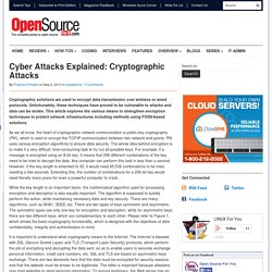 Cyber Attacks Explained: Cryptographic Attacks - LINUX For You