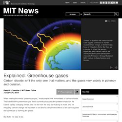 Greenhouse gases: Everything you need to know