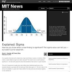 Explained: Sigma
