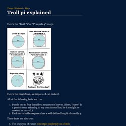 Troll pi explained @ Things Of Interest