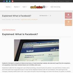What is Facebook? Online Internet Marketing