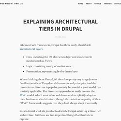 Explaining architectural tiers in Drupal – robknight.org.uk