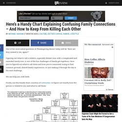 Here's a Handy Chart Explaining Confusing Family Connections – And How to Keep From Killing Each Other