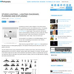 Studio Lighting - Lighting Diagrams, Planning and Explaining