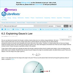 6.2: Explaining Gauss's Law - Physics LibreTexts