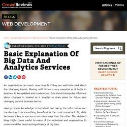 Basic Explanation Of Big Data And Analytics Services - CrowdReviews.com Blog