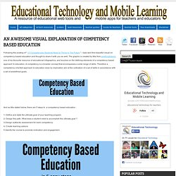 Explanation of Competency Based Education