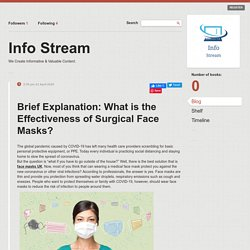 Surgical Face Masks by OBBS LTD