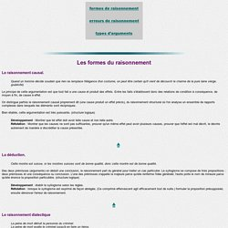 Explication des arguments