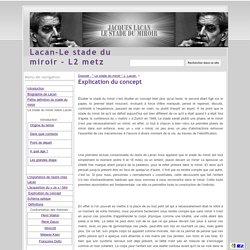 Explication du concept - Lacan-Le stade du miroir - L2 metz